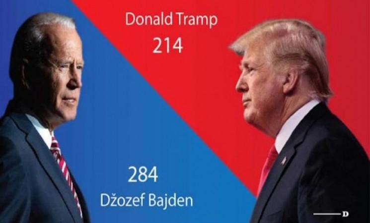 Bajden osvojio dovoljno glasova za pobedu na predsedničkim izborima u SAD, Tramp odbija da prizna poraz