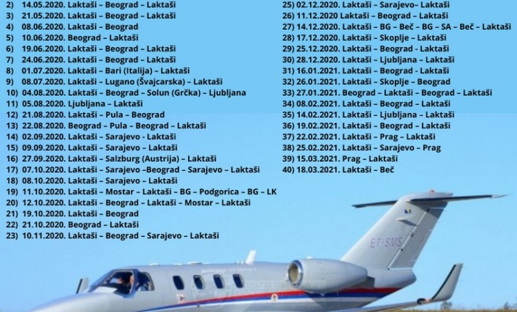 Stotinu letova aviona Srpske u pandemiji – Privatno u Prag, Solun, Beč, Krf, Lugano… (SPISAK)